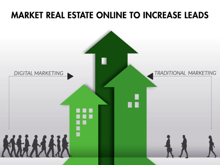 marketing strategies adopted by real estate So what tools does a smart content marketing strategy require jews adopted (forced to adopt 5 tips for more innovative online real estate marketing.
